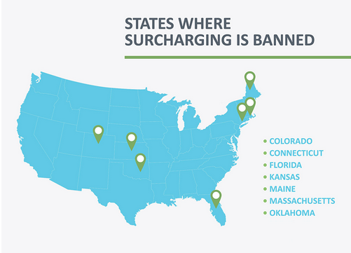 Map showing States where Surcharging is Banned